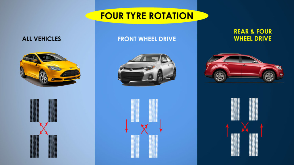 tyre-rotation-1024x576